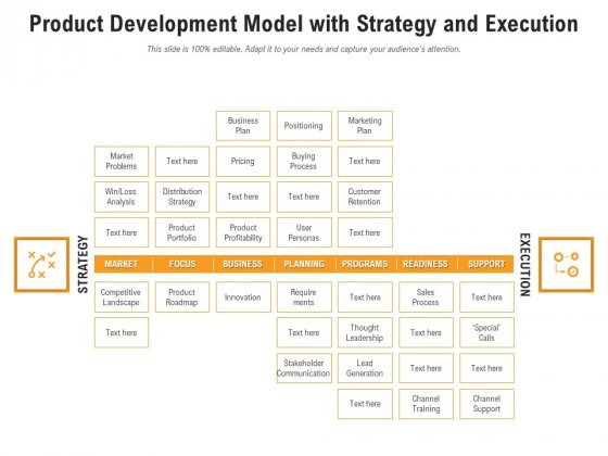 Product Development Model With Strategy And Execution Ppt PowerPoint Presentation Professional Templates PDF