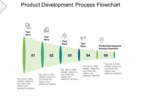 Product Development Process Flowchart Ppt PowerPoint Presentation Portfolio Graphics Template Cpb
