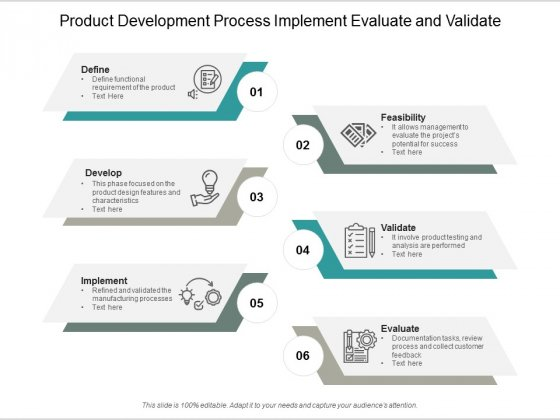 Product Development Process Implement Evaluate And Validate Ppt PowerPoint Presentation Model Graphics Template