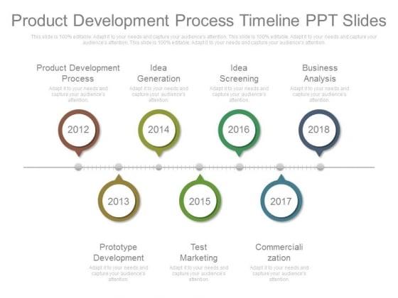 Product Development Process Timeline Ppt Slides