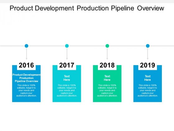 Product Development Production Pipeline Overview Ppt PowerPoint Presentation Inspiration Deck Cpb