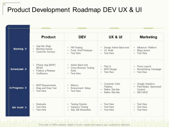 Product Development Roadmap DEV UX And UI Ppt Slides Smartart PDF