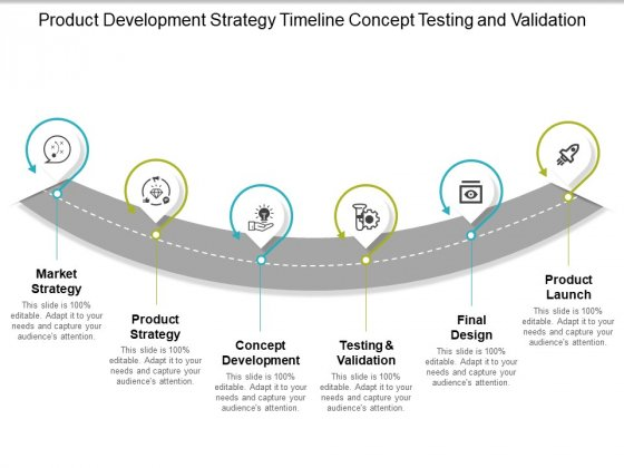 Product Development Strategy Timeline Concept Testing And Validation Ppt PowerPoint Presentation Infographic Template Design Inspiration