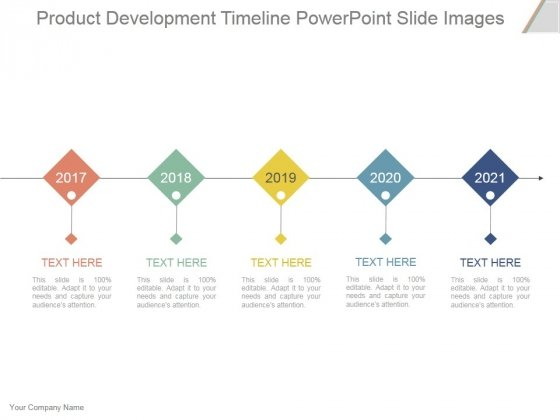 Product Development Timeline Ppt PowerPoint Presentation Background Designs