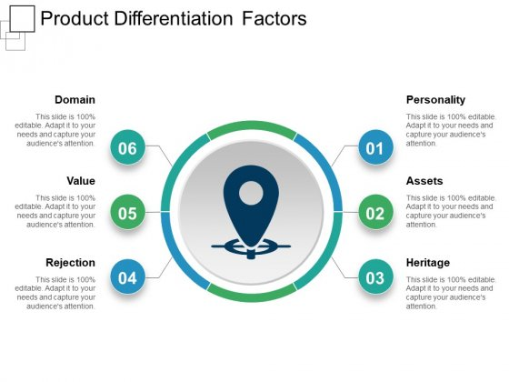 Product Differentiation Factors Ppt PowerPoint Presentation Styles Skills