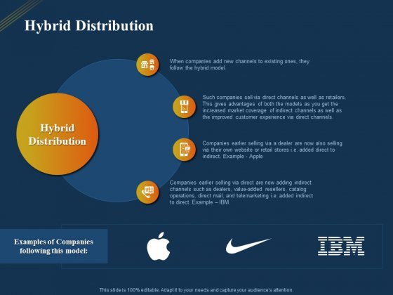 Product Distribution Sales And Marketing Channels Hybrid Distribution Ppt File Ideas PDF