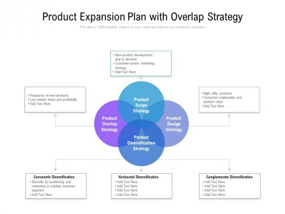 Product Expansion Plan With Overlap Strategy Ppt PowerPoint Presentation Slides Show