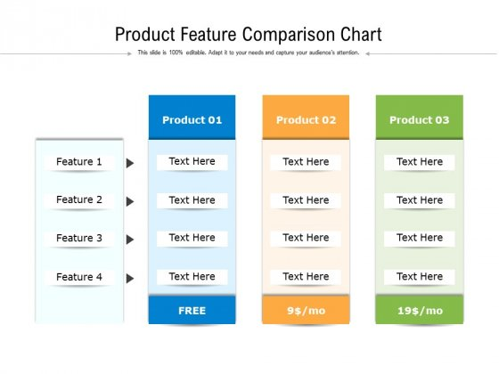 Product Feature Comparison Chart Ppt PowerPoint Presentation Styles Format PDF