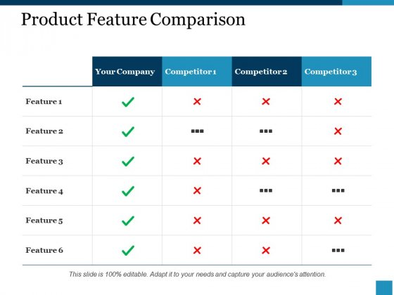 Product Feature Comparison Ppt PowerPoint Presentation Pictures Master Slide