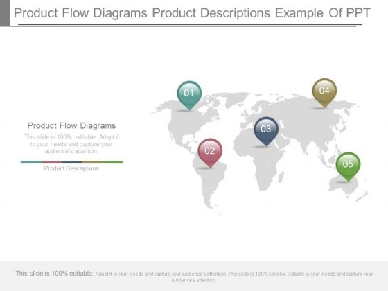 Product Flow Diagrams Product Descriptions Example Of Ppt