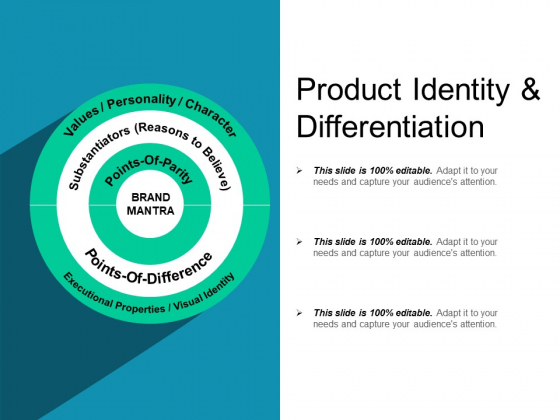 Product Identity And Differentiation Ppt PowerPoint Presentation Layouts Inspiration