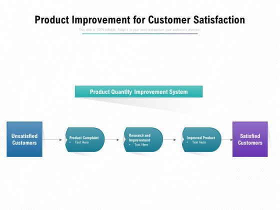 Product Improvement For Customer Satisfaction Ppt PowerPoint Presentation Inspiration Template PDF