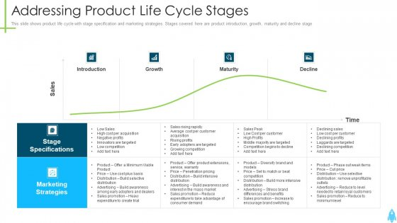 Product Kick Off Strategy Addressing Product Life Cycle Stages Ppt Portfolio Graphics Template PDF