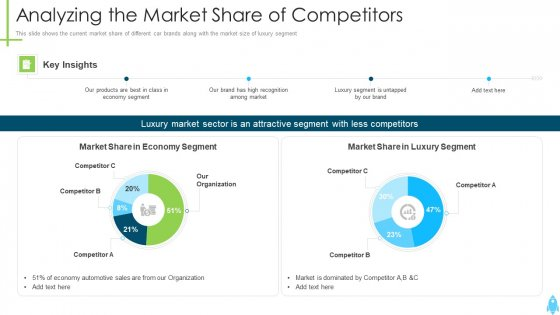 Product_Kick_Off_Strategy_Analyzing_The_Market_Share_Of_Competitors_Rules_PDF_Slide_1