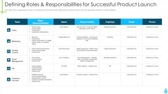 Product Kick Off Strategy Defining Roles And Responsibilities For Successful Product Launch Download PDF