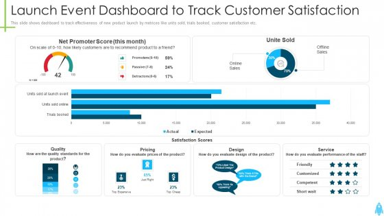 Product_Kick_Off_Strategy_Launch_Event_Dashboard_To_Track_Customer_Satisfaction_Professional_PDF_Slide_1