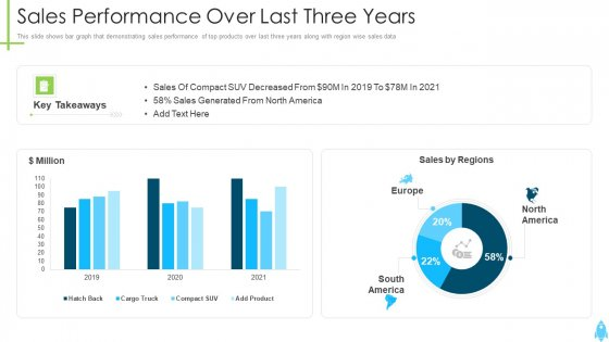 Product_Kick_Off_Strategy_Sales_Performance_Over_Last_Three_Years_Formats_PDF_Slide_1