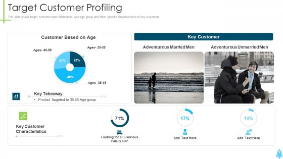 Product_Kick_Off_Strategy_Target_Customer_Profiling_Infographics_PDF_Slide_1