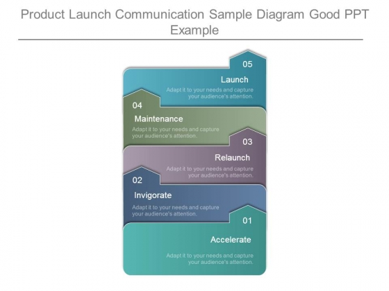 Product Launch Communication Sample Diagram Good Ppt Example
