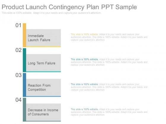 Product Launch Contingency Plan Ppt Sample - PowerPoint Templates