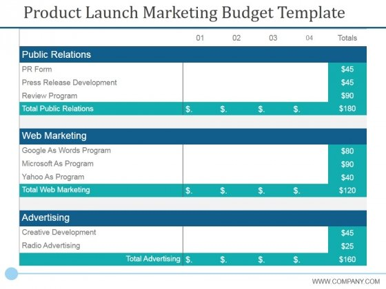 Product Launch Marketing Budget Template Ppt Point Presentation Layouts Styles Slide 1