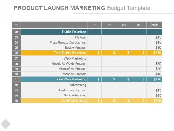 Product Launch Marketing Budget Template Ppt PowerPoint Presentation Show Introduction