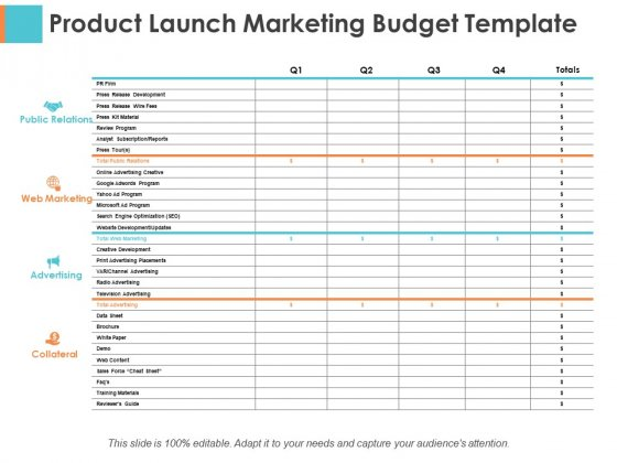 Product Launch Marketing Budget Template Sample Budget Ppt Ppt PowerPoint Presentation Portfolio Pictures