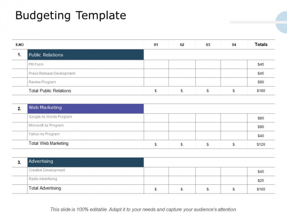 Product Launch Marketing Plan Budgeting Template Ppt Professional Design Inspiration PDF