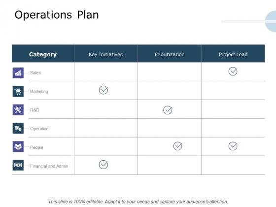 Product Launch Marketing Plan Operations Plan Ppt Portfolio Information PDF