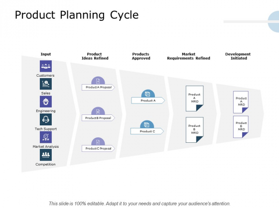 Product_Launch_Marketing_Plan_Product_Planning_Cycle_Ppt_Styles_Background_Designs_PDF_Slide_1