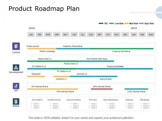 Product Launch Marketing Plan Product Roadmap Plan Ppt Styles Design Ideas PDF
