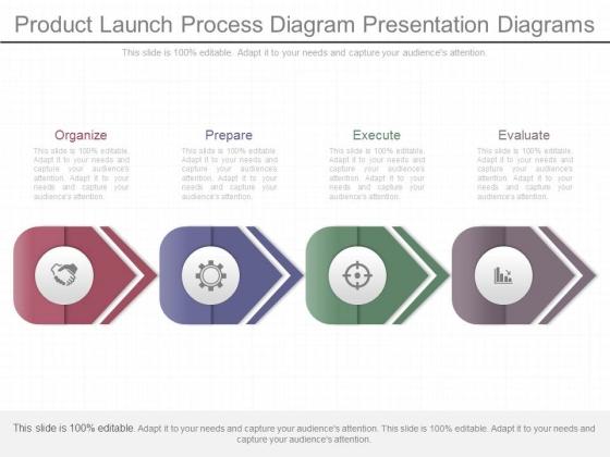 Product Launch Process Diagram Presentation Diagrams