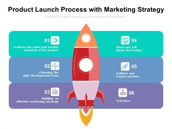 Product Launch Process With Marketing Strategy Ppt PowerPoint Presentation Model Microsoft PDF