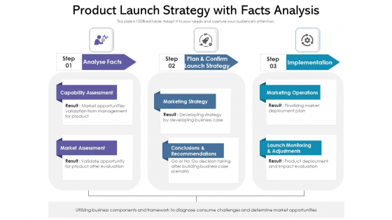 Product Launch Strategy With Facts Analysis Ppt Infographics Deck PDF