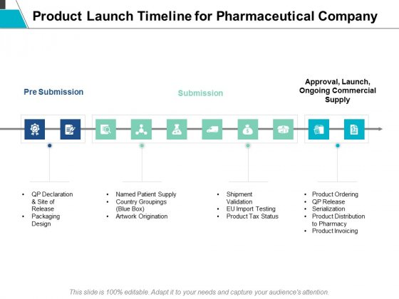 Product Launch Timeline For Pharmaceutical Company Ppt Powerpoint Presentation Gallery Show