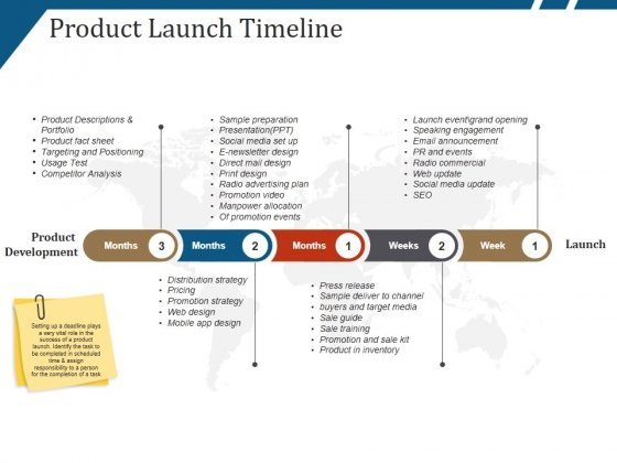 product launch timeline ppt powerpoint presentation file format