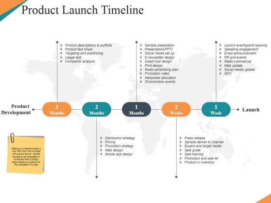 Product Launch Timeline Ppt PowerPoint Presentation Infographics Visuals