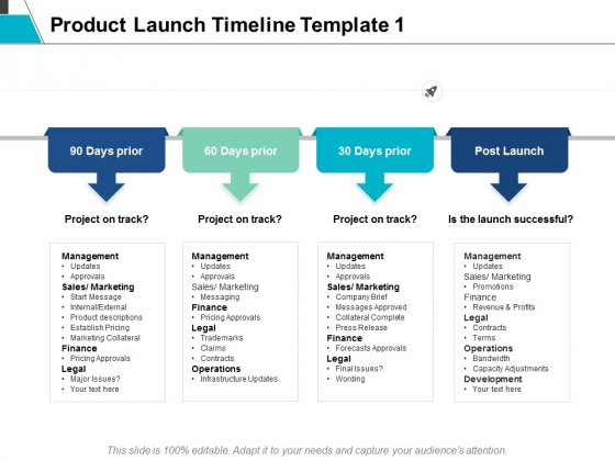 Product Launch Timeline Template Business Ppt Powerpoint Presentation File Backgrounds