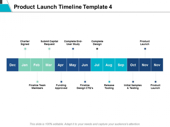 Product Launch Timeline Template Strategy Ppt Powerpoint Presentation Professional Icons