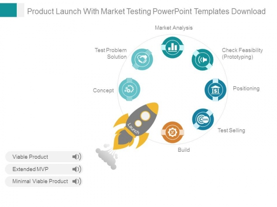 Product Launch With Market Testing Powerpoint Templates Download