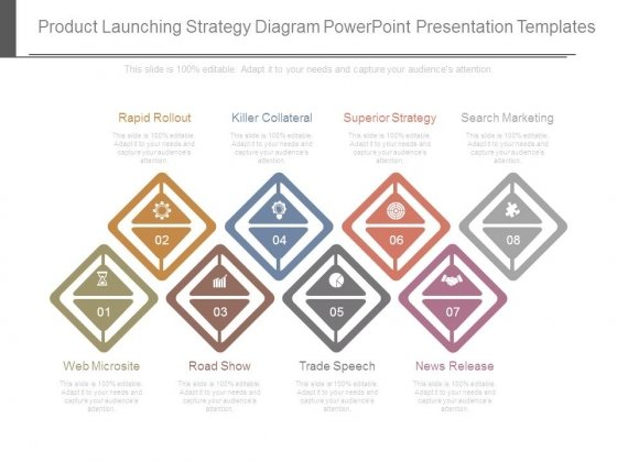 product launching strategy diagram powerpoint presentation diagram of natural resource diagram of launching product #9