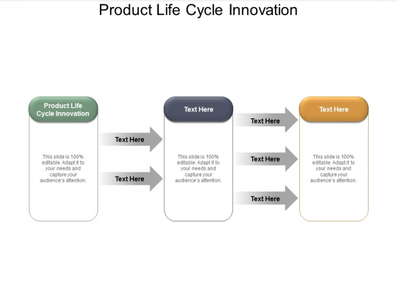 Product Life Cycle Innovation Ppt Powerpoint Presentation Show Icon Cpb