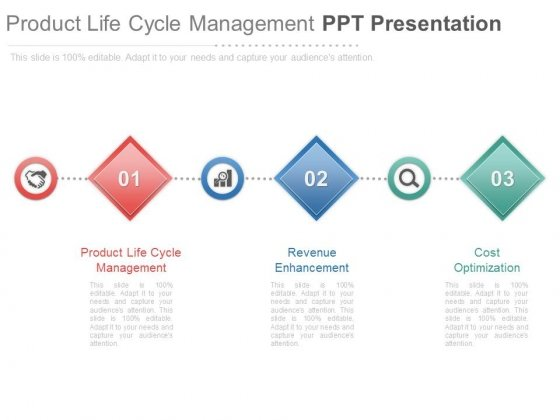 Product Life Cycle Management Ppt Presentation