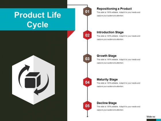 Product Life Cycle Ppt PowerPoint Presentation Gallery Background Image