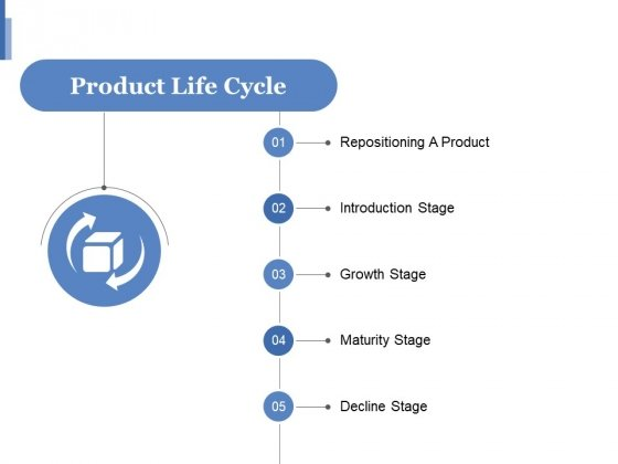 Product Life Cycle Ppt PowerPoint Presentation Ideas Examples