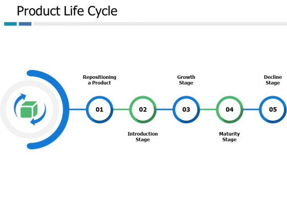 Product Life Cycle Ppt PowerPoint Presentation Outline Mockup