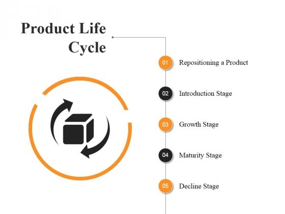 Product Life Cycle Ppt PowerPoint Presentation Summary Deck