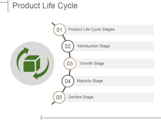 Product Life Cycle Ppt PowerPoint Presentation Summary Good