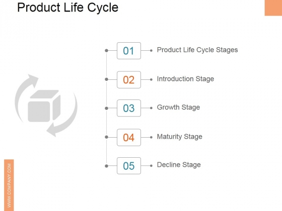 Product Life Cycle Ppt PowerPoint Presentation Summary Show