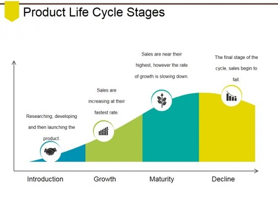 Product Life Cycle Stages Ppt PowerPoint Presentation Background Images